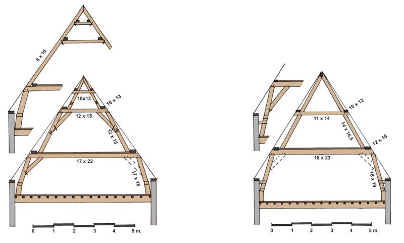 Kapconstructies LBR10 en BRS73